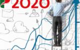 À atenção das PME's… | Apoios não reembolsáveis