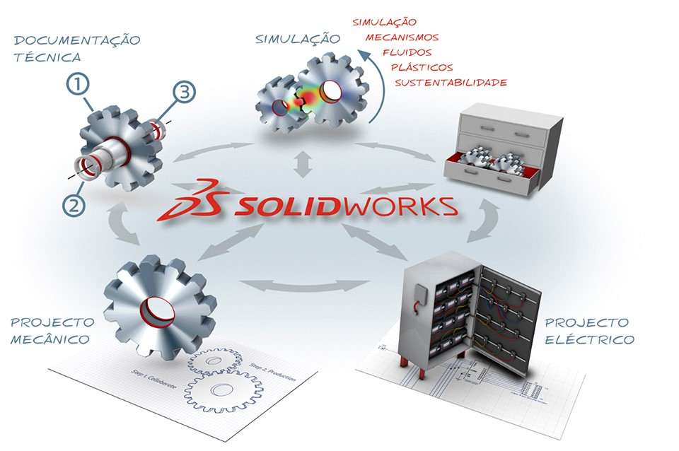 AECOA lança curso SolidWorks